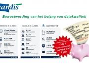 Maatwerk Project Eandis datakwaliteit